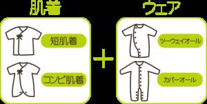 【出産準備】春服の着せ方