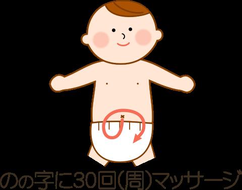 赤ちゃんのの字のお腹マッサージ