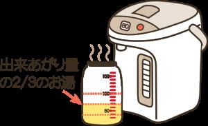 ミルクの作り方ーお湯を入れる