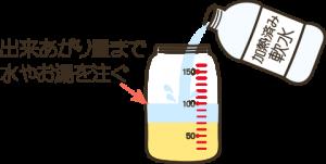 ミルクの作り方ー水を入れる
